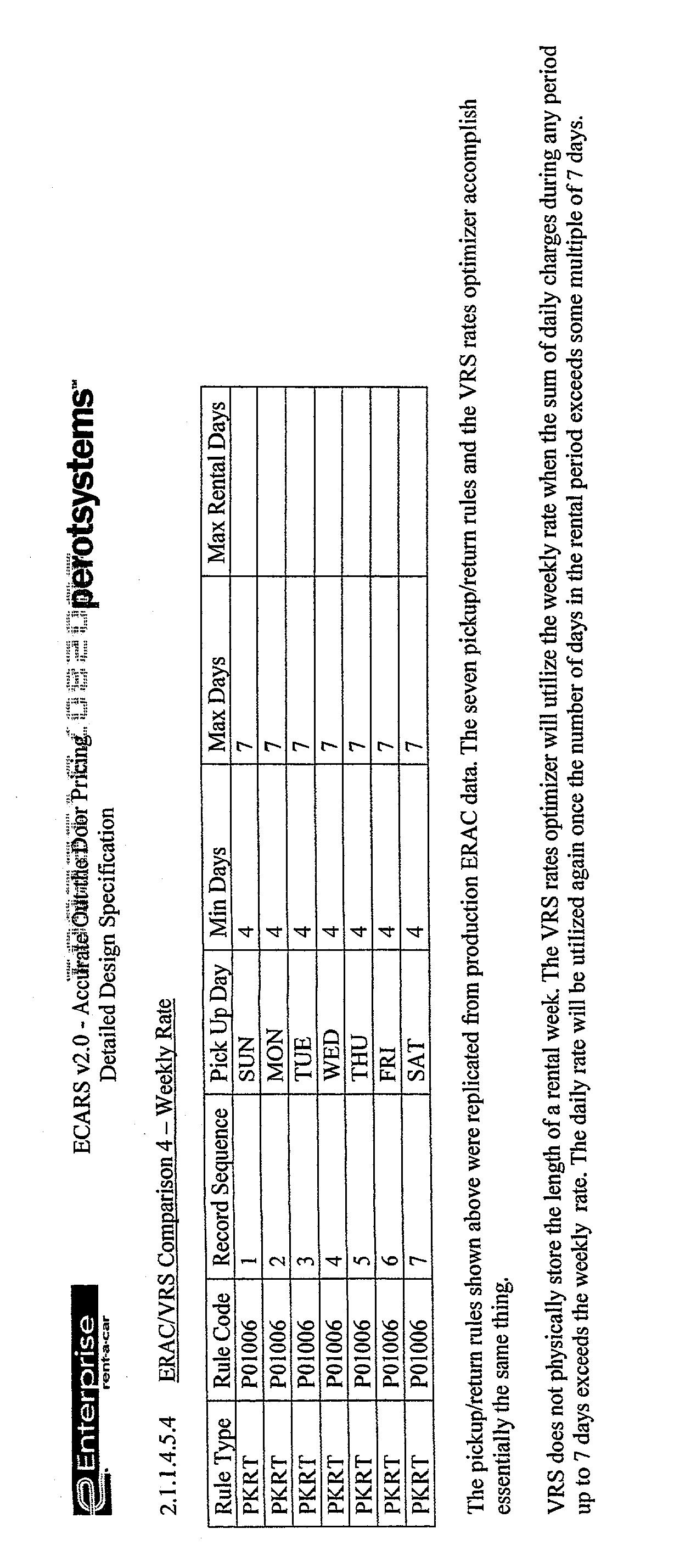 Figure US20030125992A1-20030703-P00873
