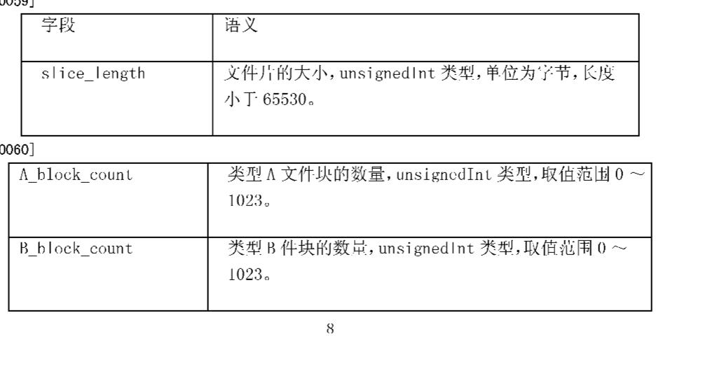 Figure CN101291195BD00081