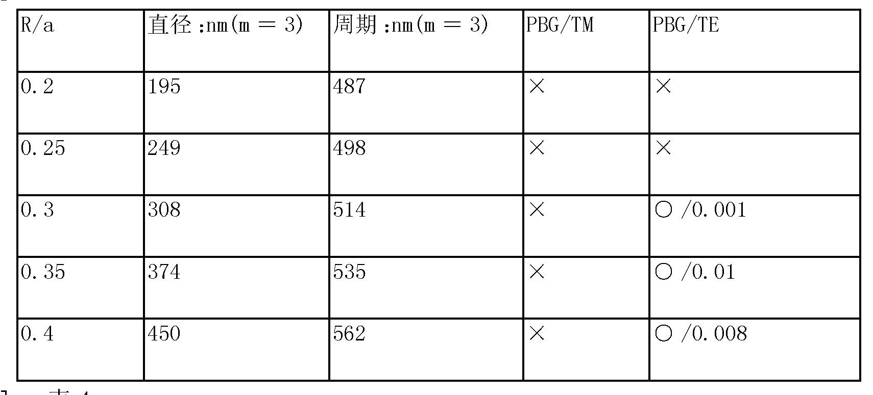 Figure CN103650176AD00171