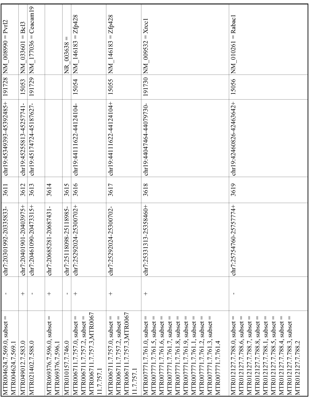 Figure imgf000701_0001