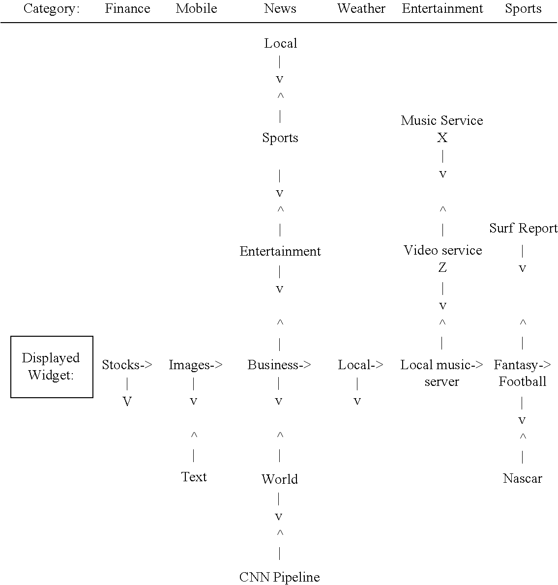 Figure US08521857-20130827-C00002