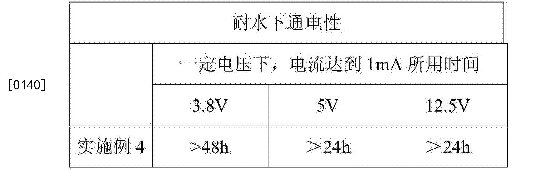 Figure CN107201510AD00151