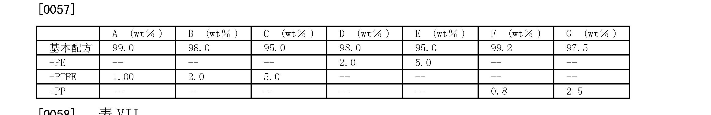Figure CN101262796BD00091