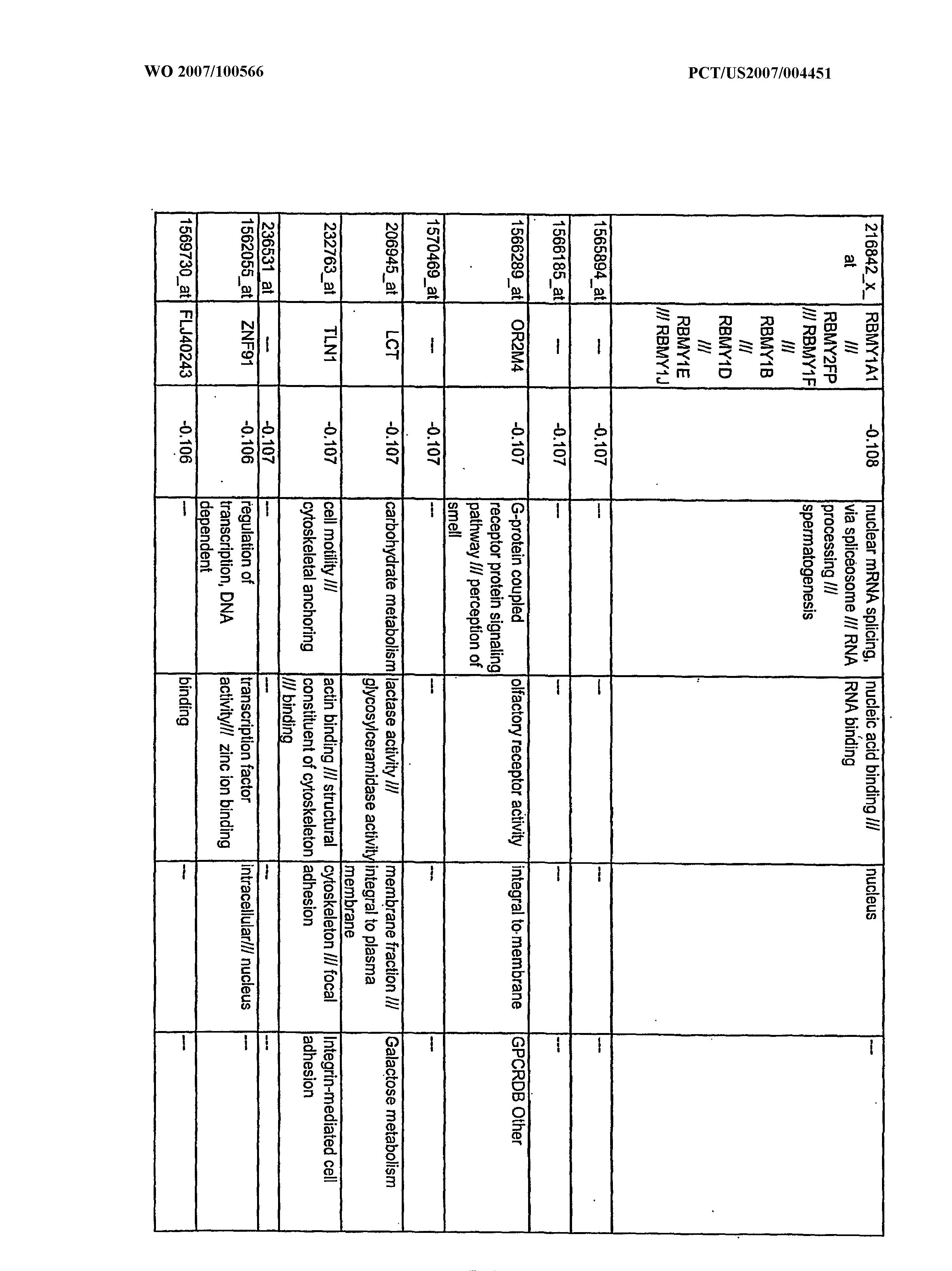 Figure imgf000505_0001