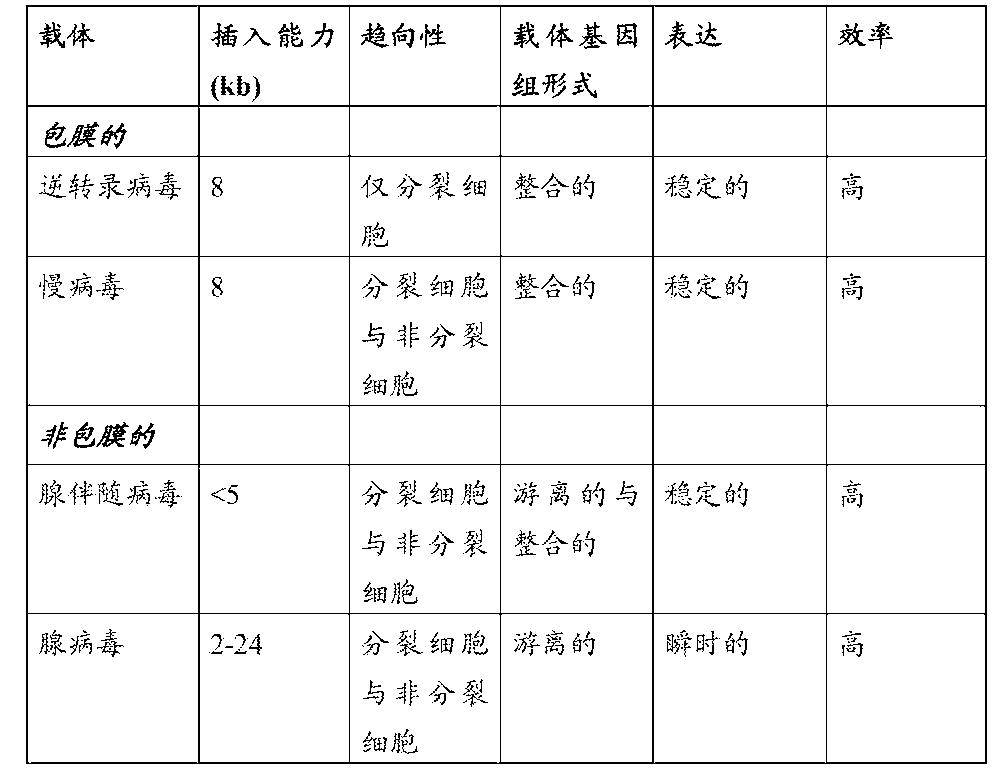 Figure CN103168236BD00491