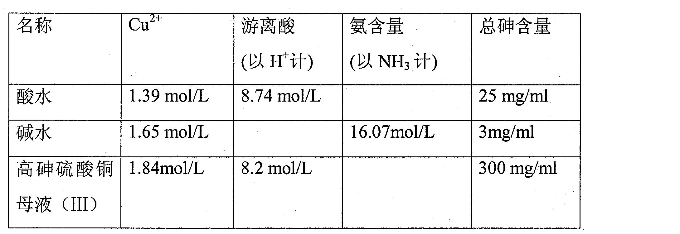 Figure CN101717111BD00081