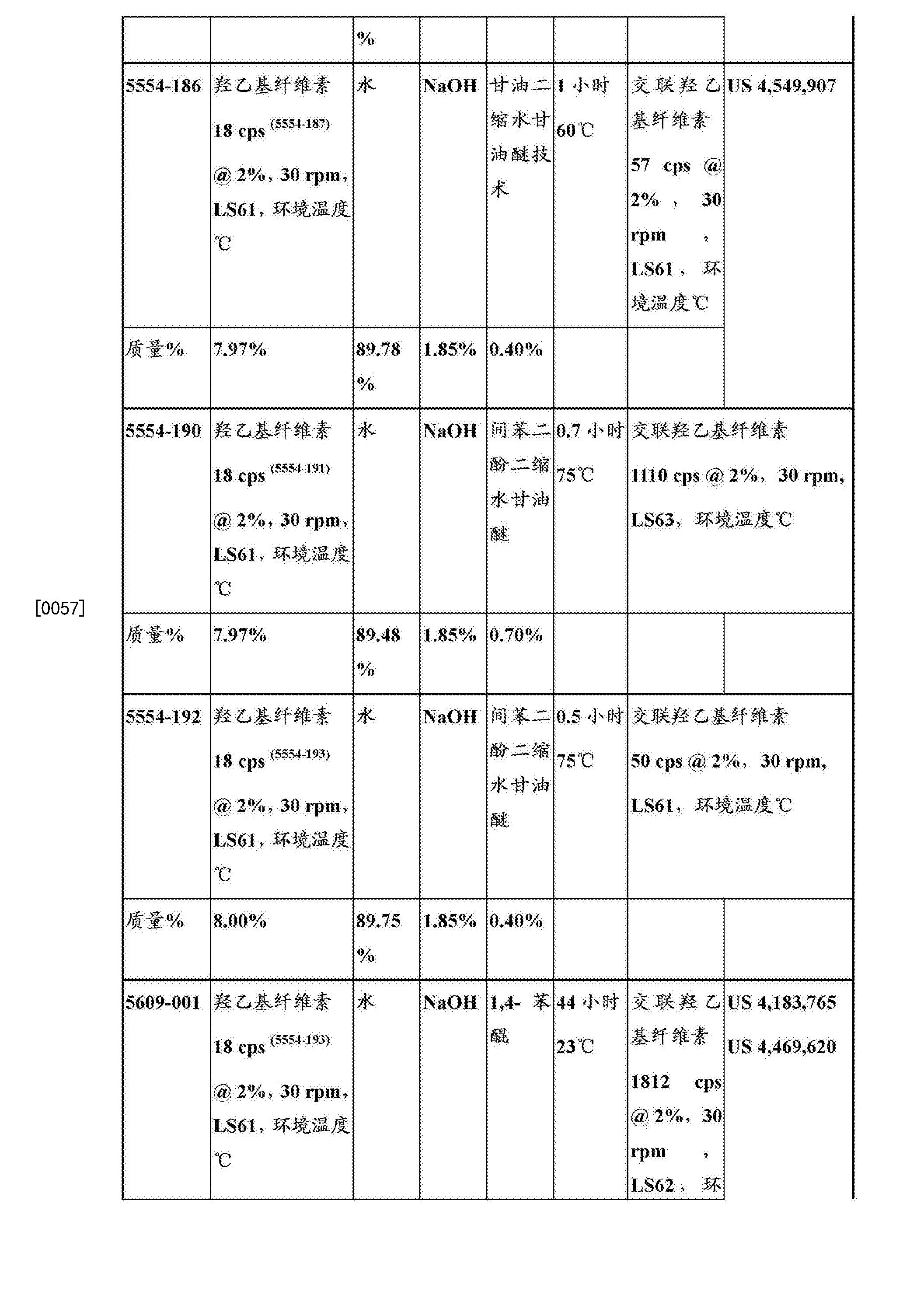 Figure CN105073642BD00111