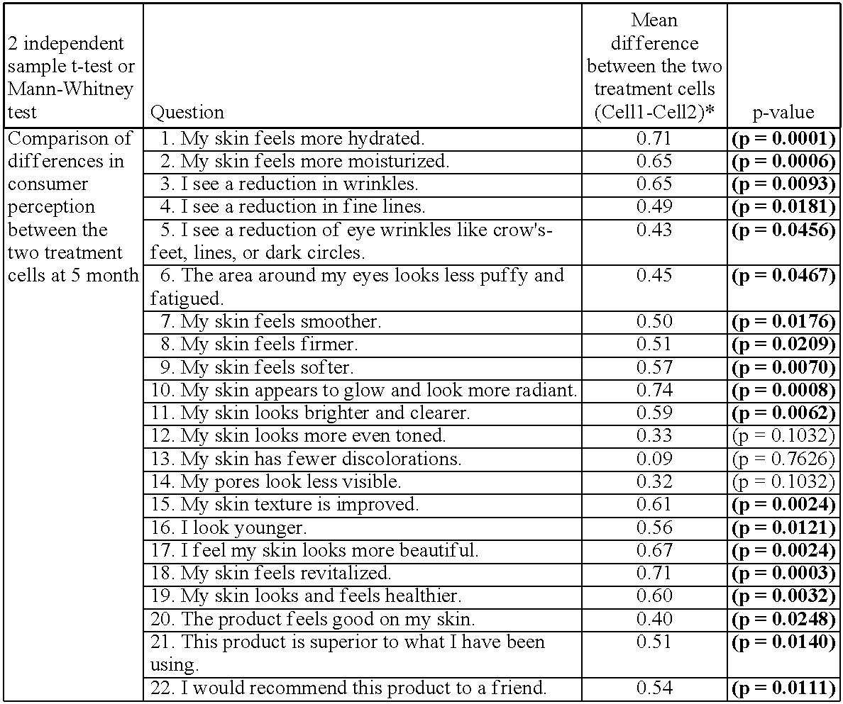 Figure US20110212146A1-20110901-C00001
