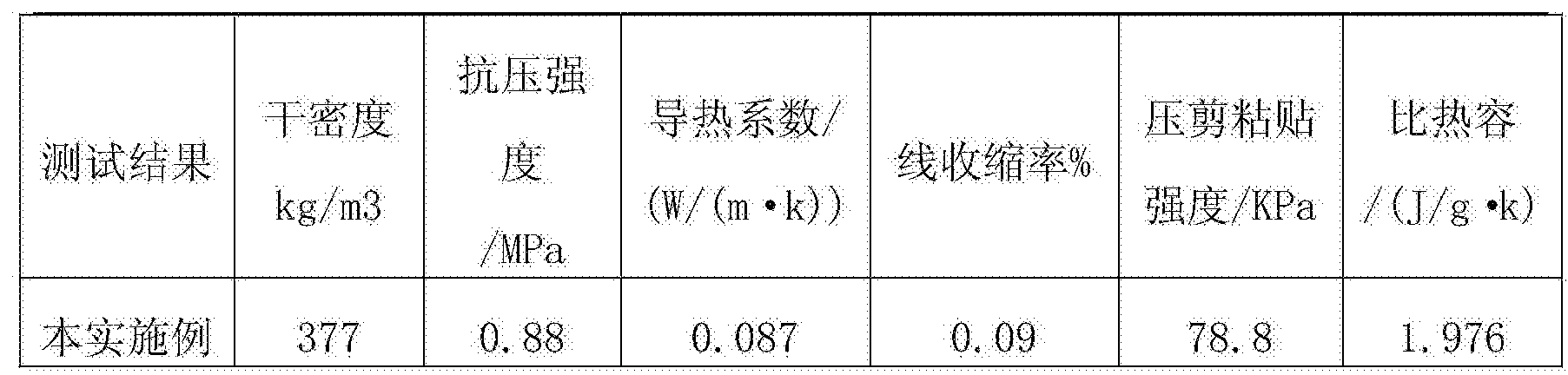 Figure CN103693915BD00041