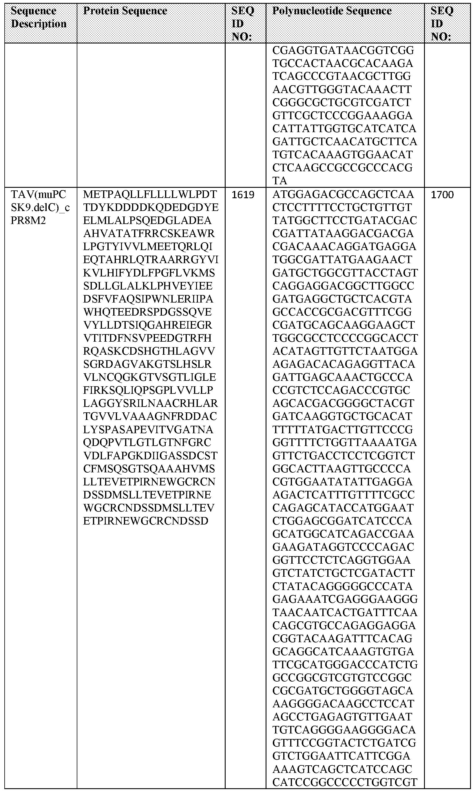 Figure imgf000407_0001