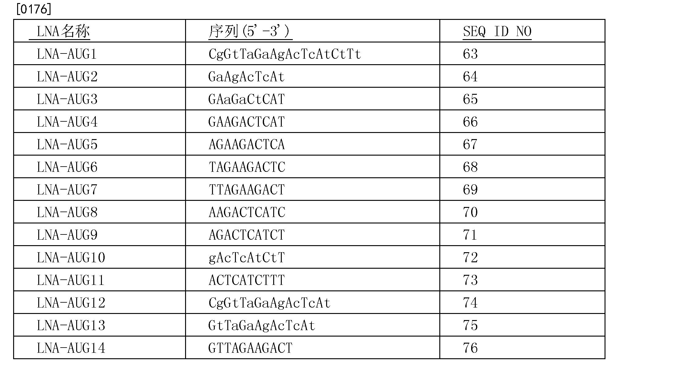 Figure CN102712928BD00282