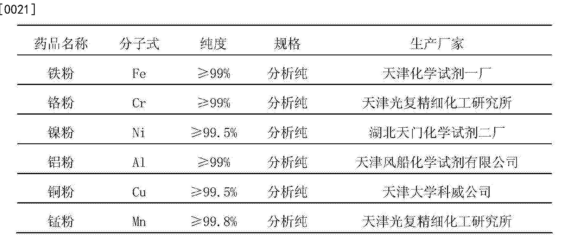 Figure CN104141127BD00041
