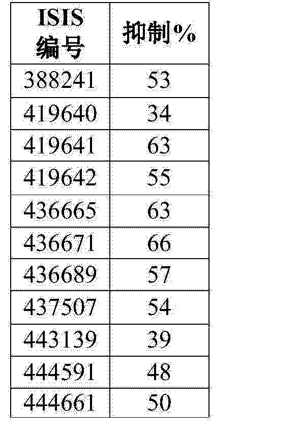 Figure CN104894129AD00631