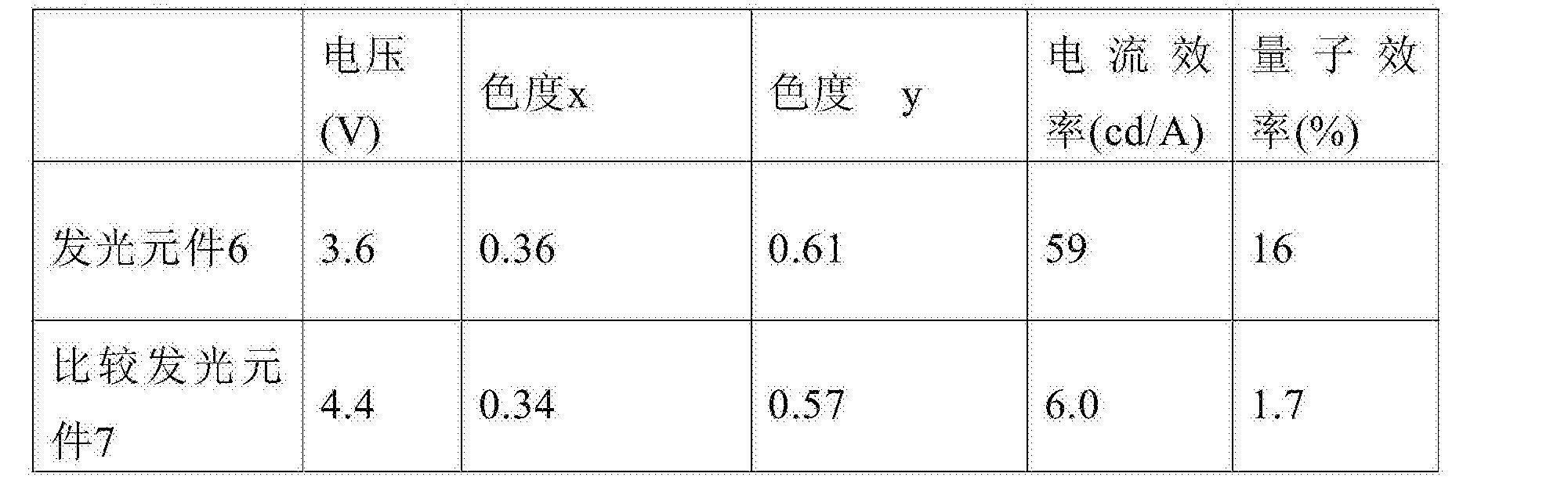 Figure CN106866430AD00571