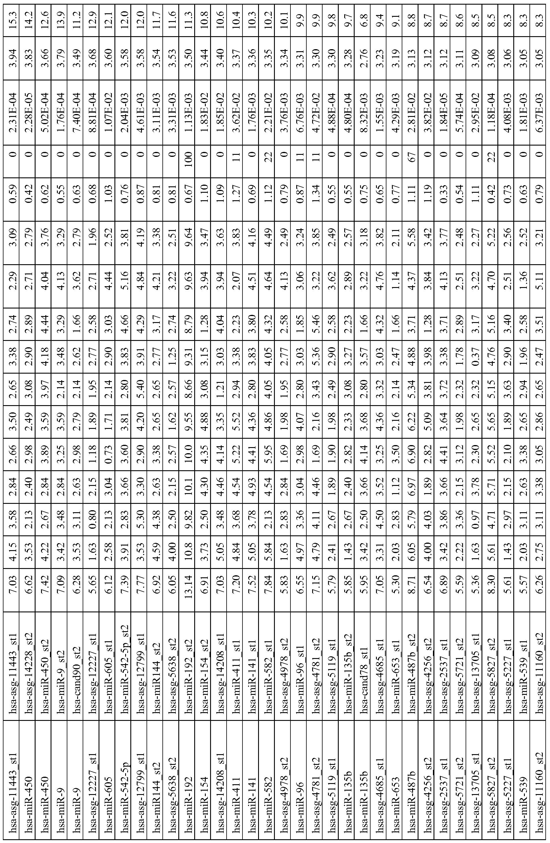 Figure imgf000304_0001