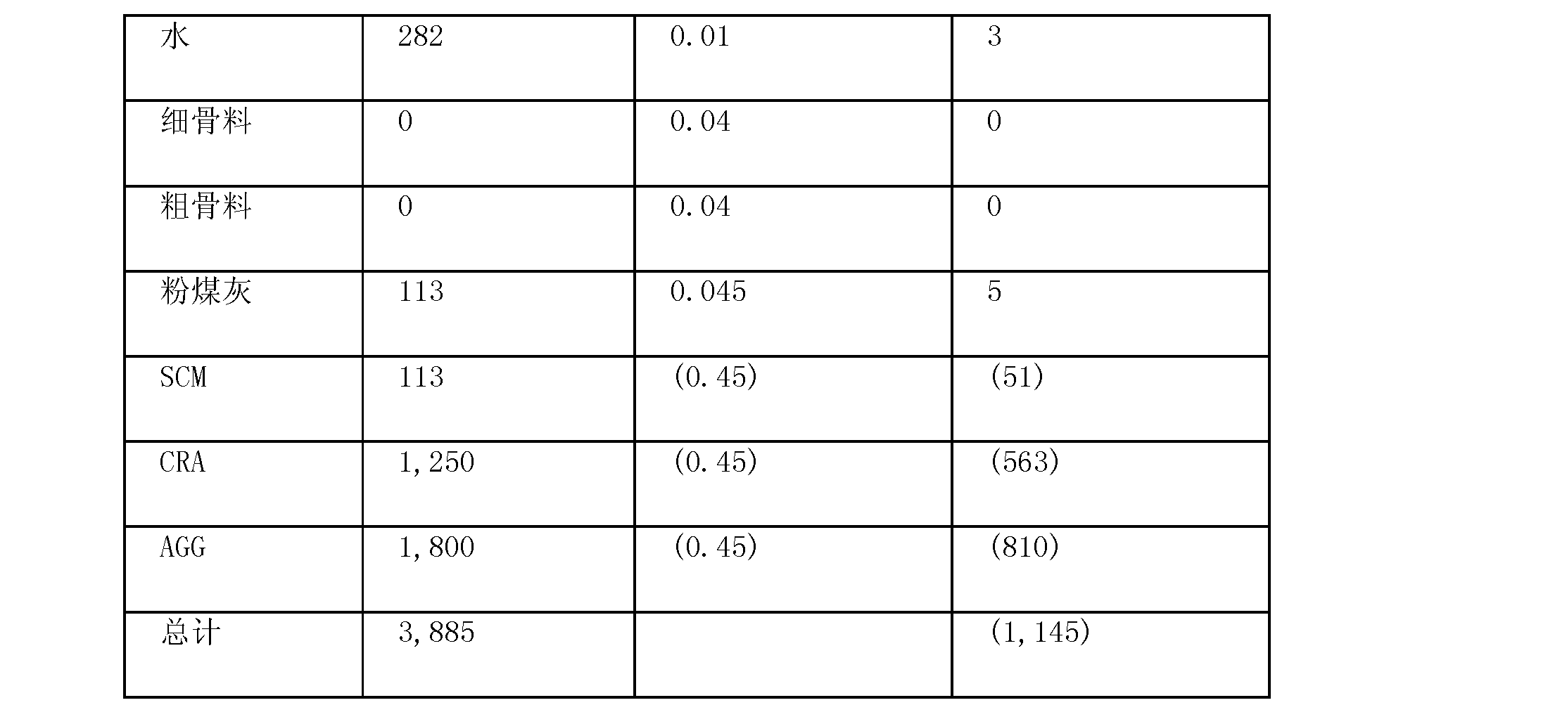 Figure CN101939269BD00451