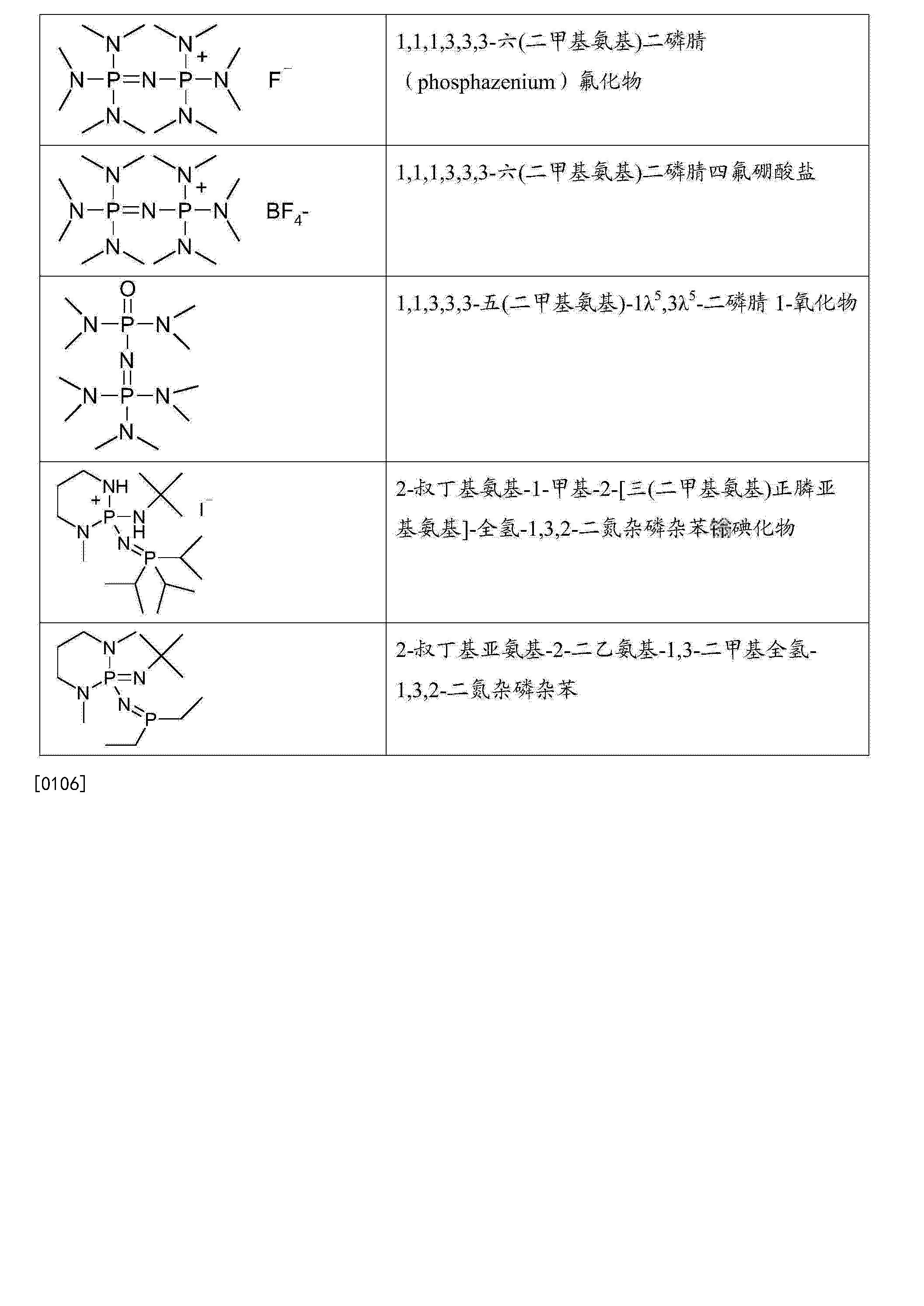 Figure CN104540909AD00151