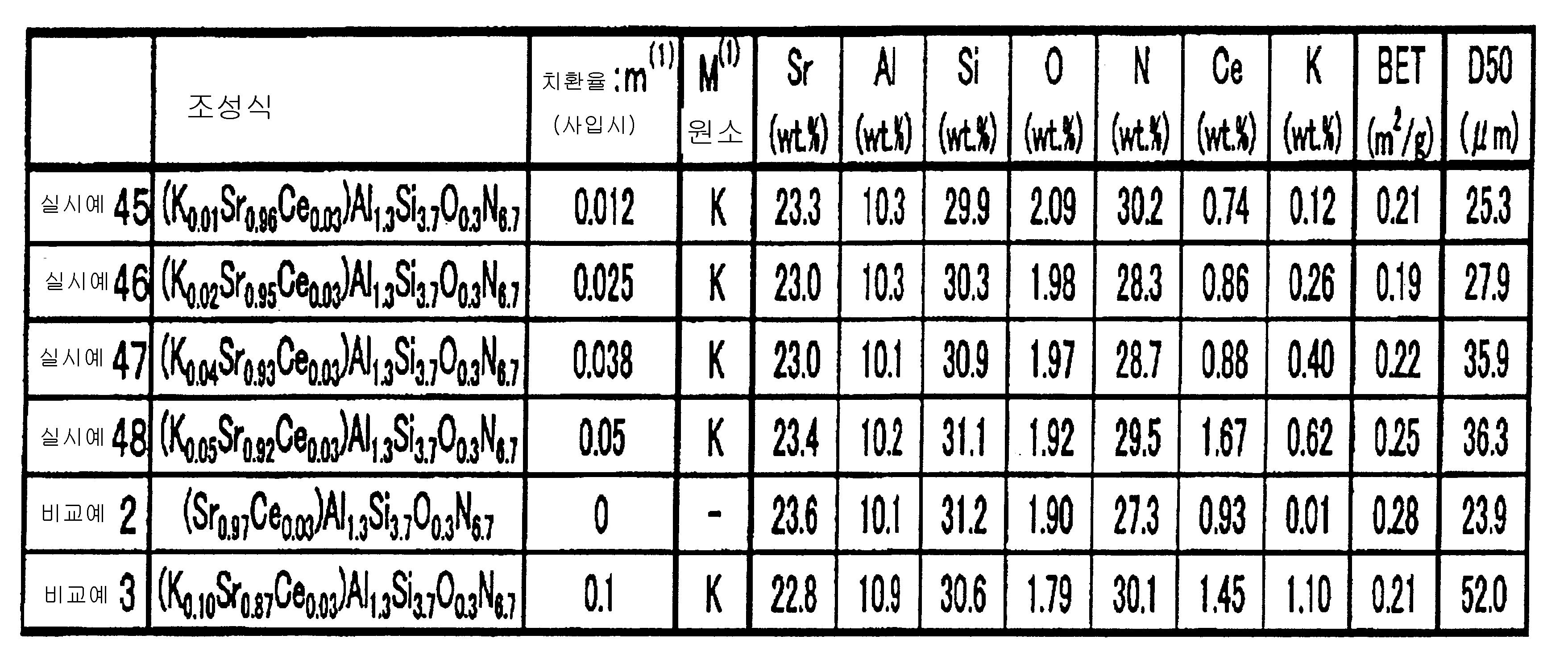 Figure 112013005878882-pat00002