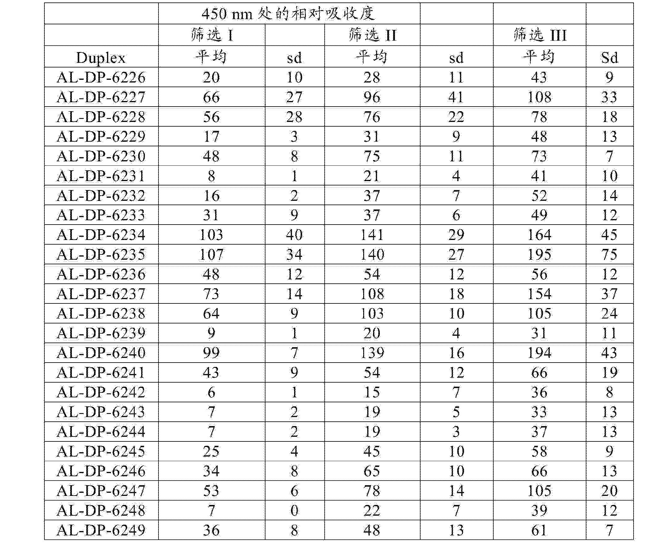 Figure CN104922699AD01181