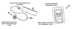 US9557306B2 - Magnetically controlled gas detectors - Google