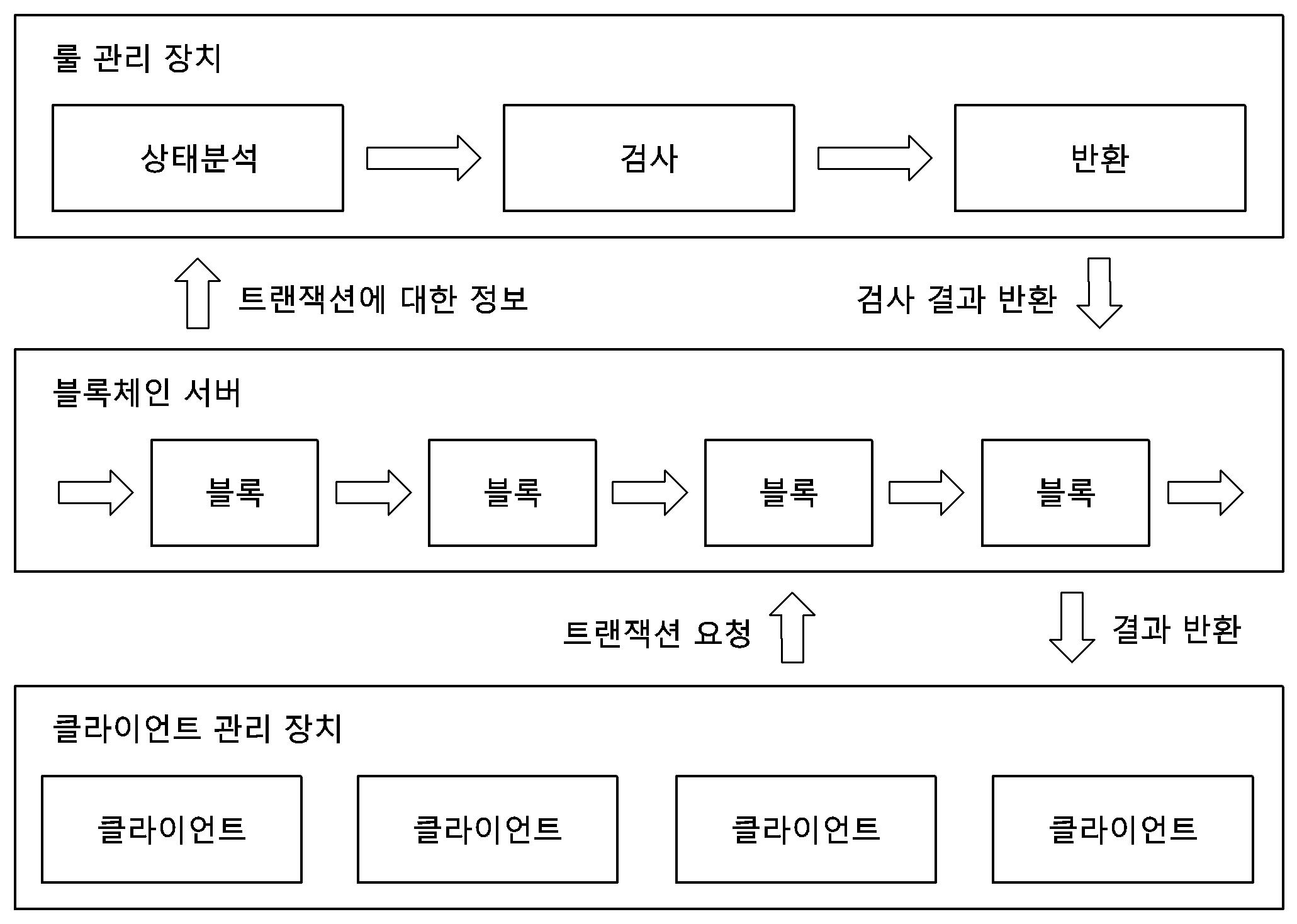 Figure R1020180139034