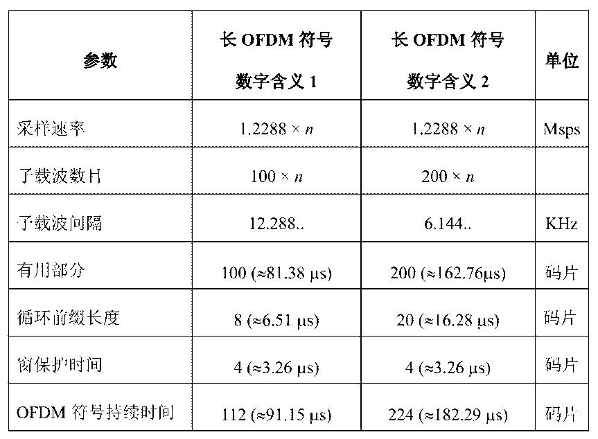 Figure CN104702389AD00151
