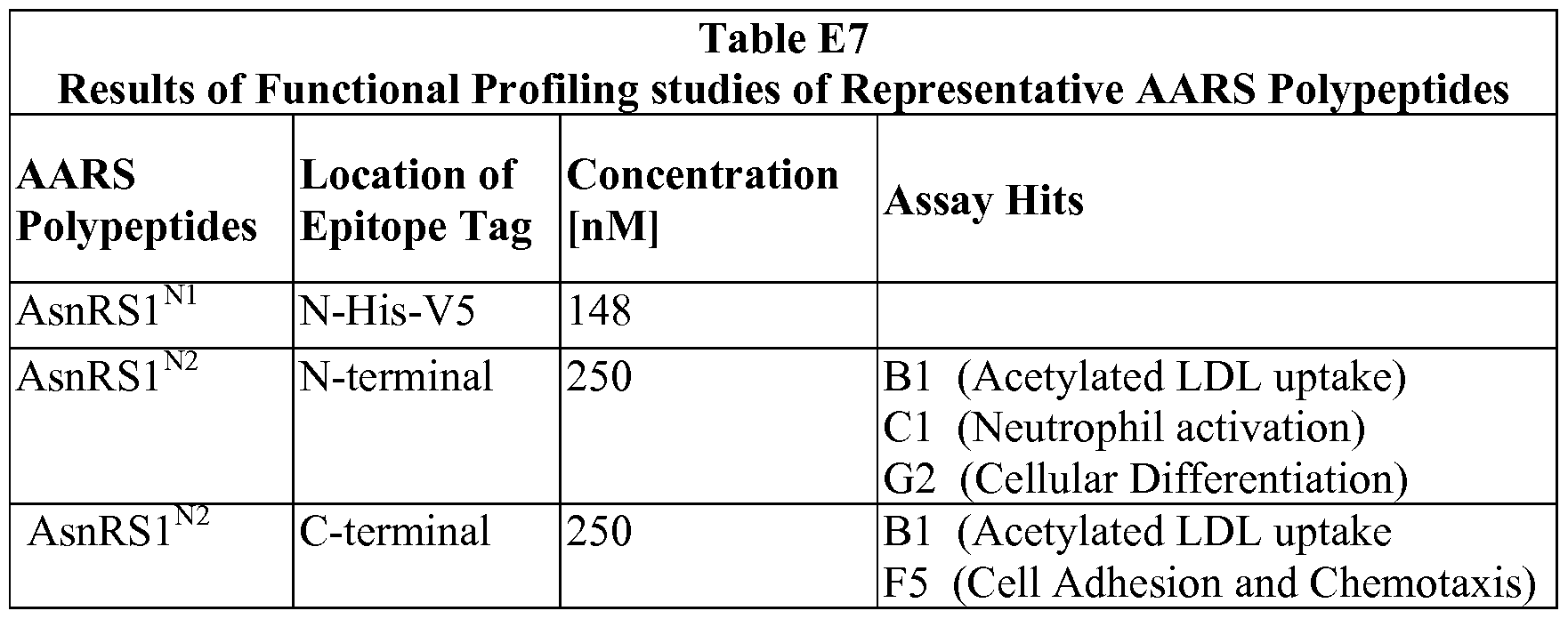 WO2011139854A2 - Innovative discovery of therapeutic