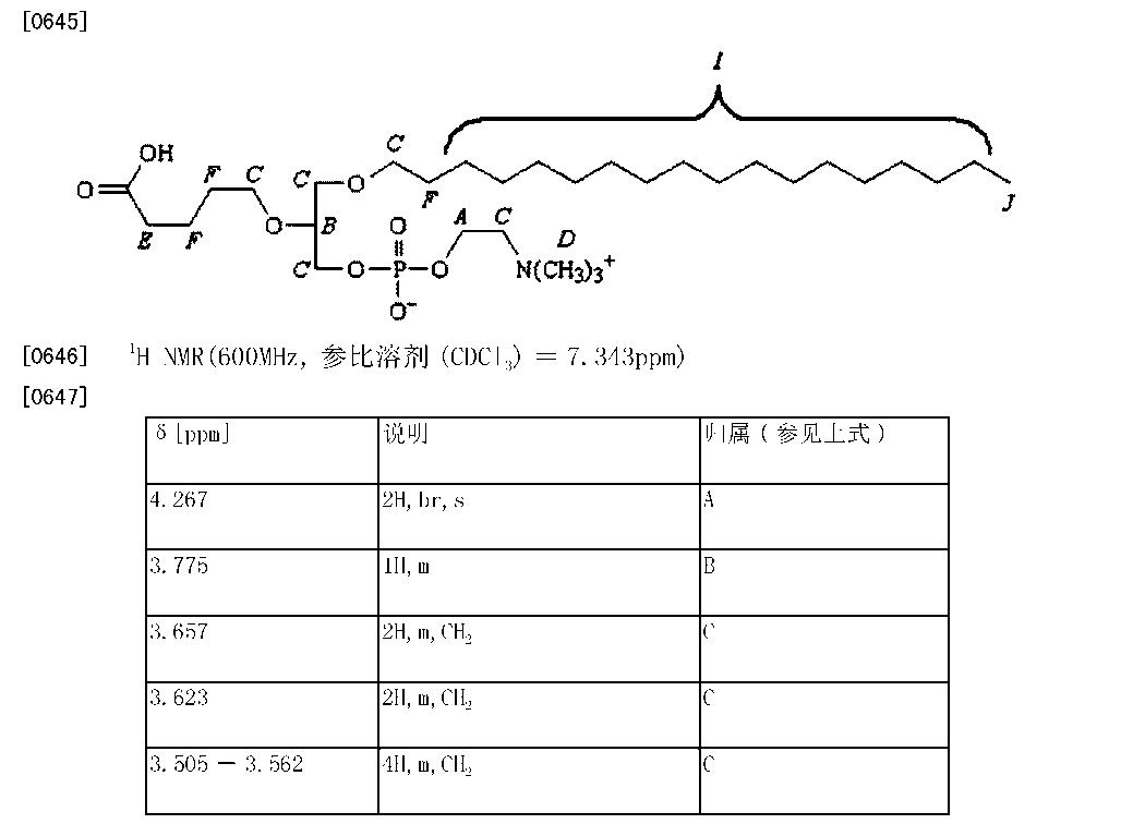 Figure CN104788492AD00631