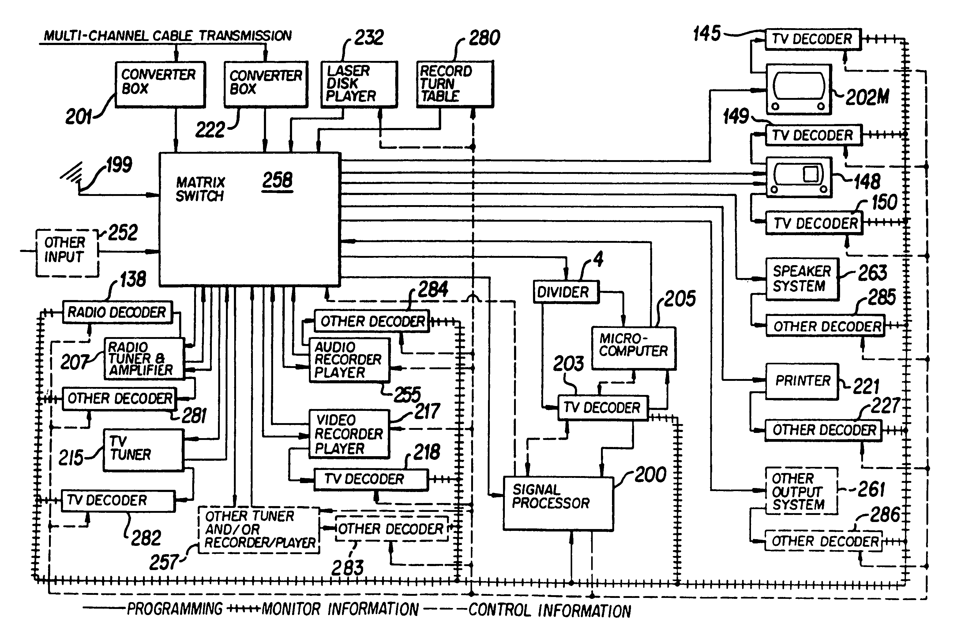 Us8893177b1 Signal Processing Apparatus And Methods Google Patents Saab Sid Wiring Diagram