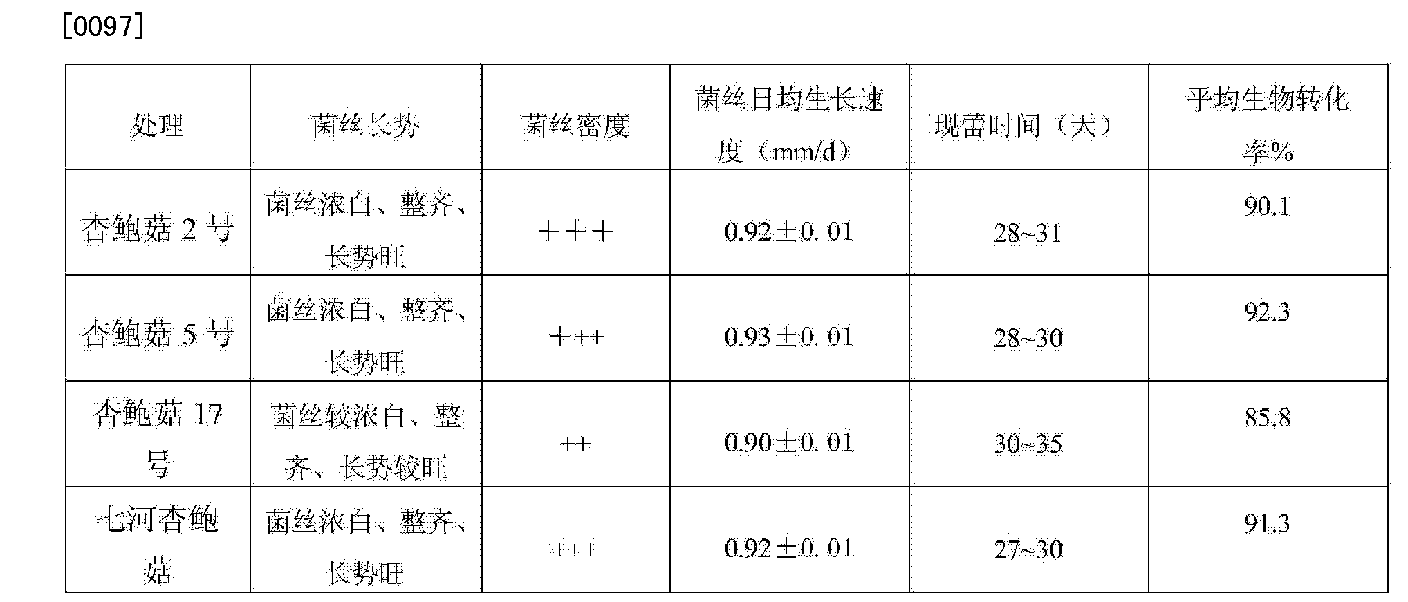 Figure CN104402617AD00101