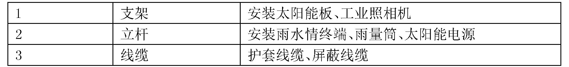 Figure CN104092750BD00112