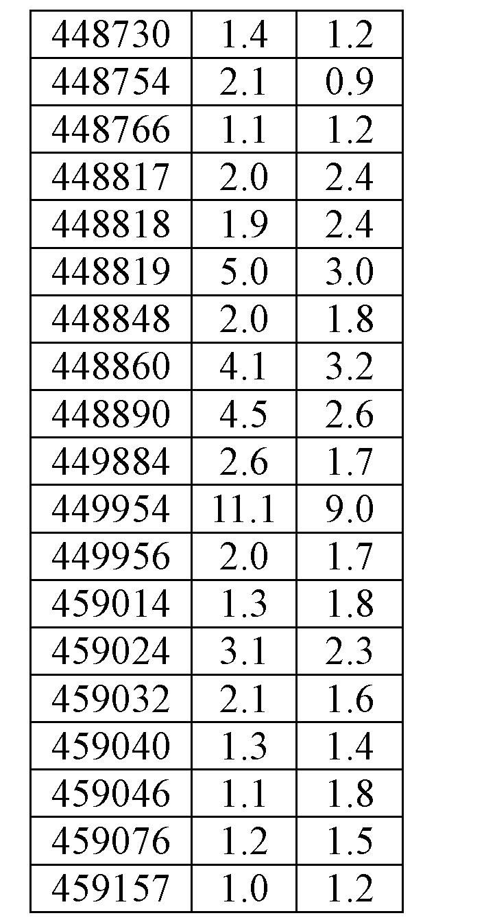 Figure CN103814132BD00791