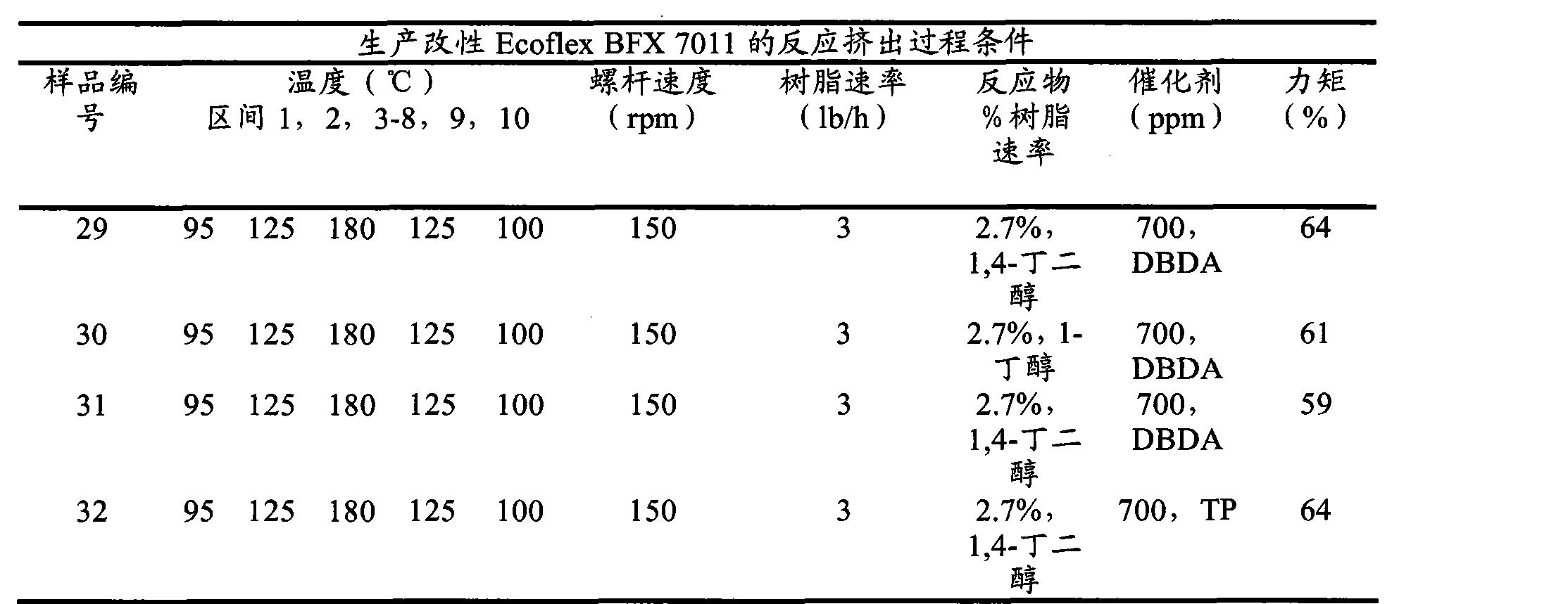 Figure CN101784711BD00251