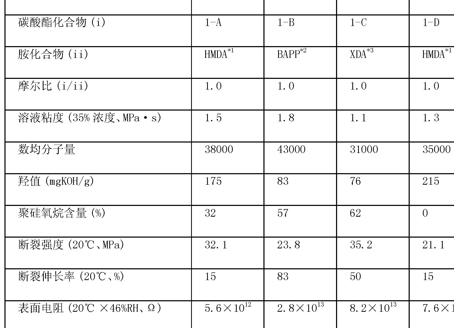 Figure CN102666655AD00291