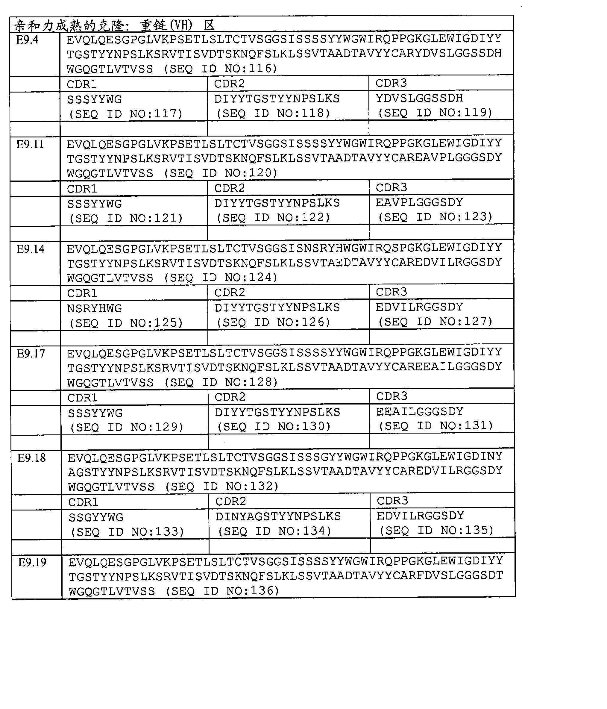 Figure CN102741288AD01141