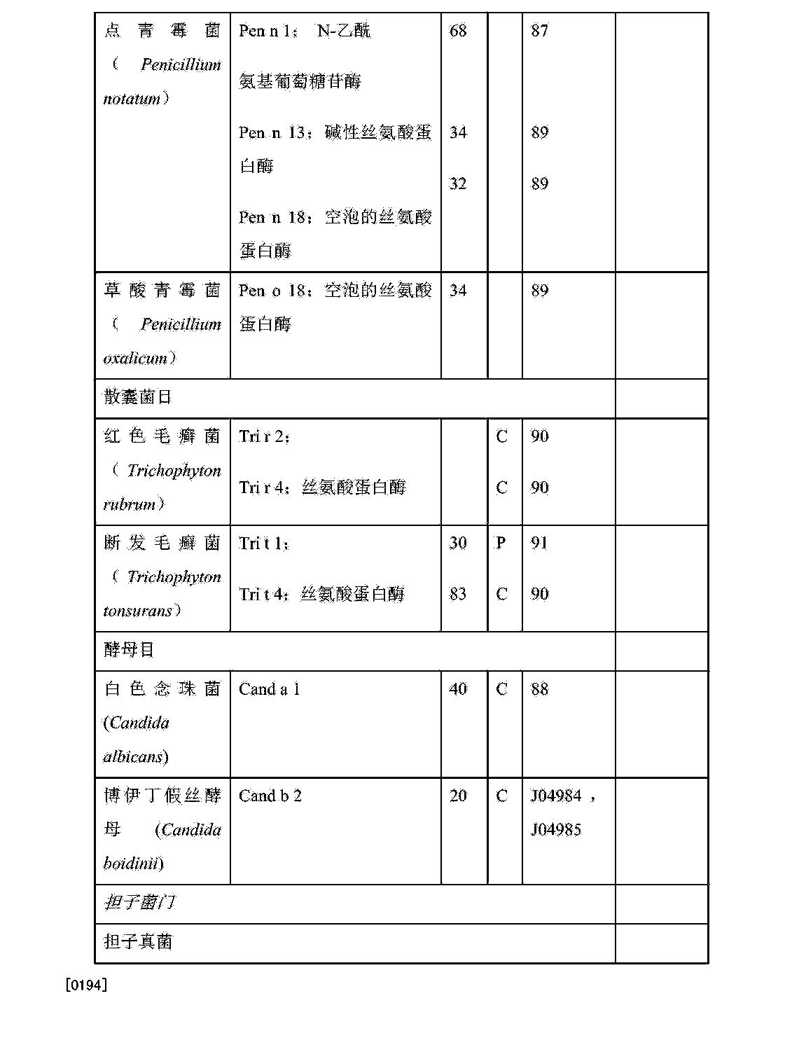 Figure CN105188741AD00541