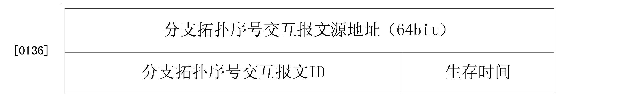 Figure CN102185749BD00151