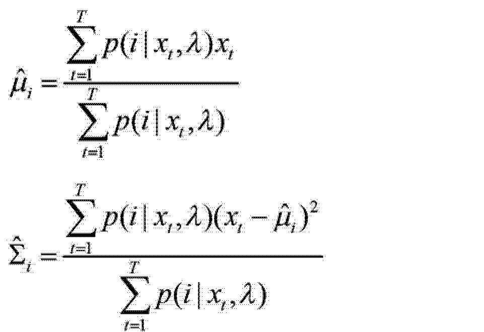 Figure CN103345923AD00111