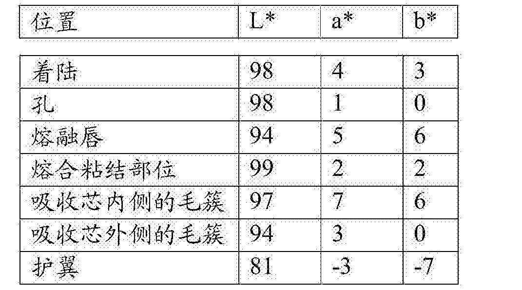 Figure CN107106380AD00481