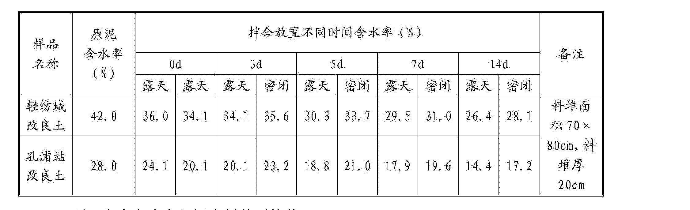 Figure CN103613323AD00063