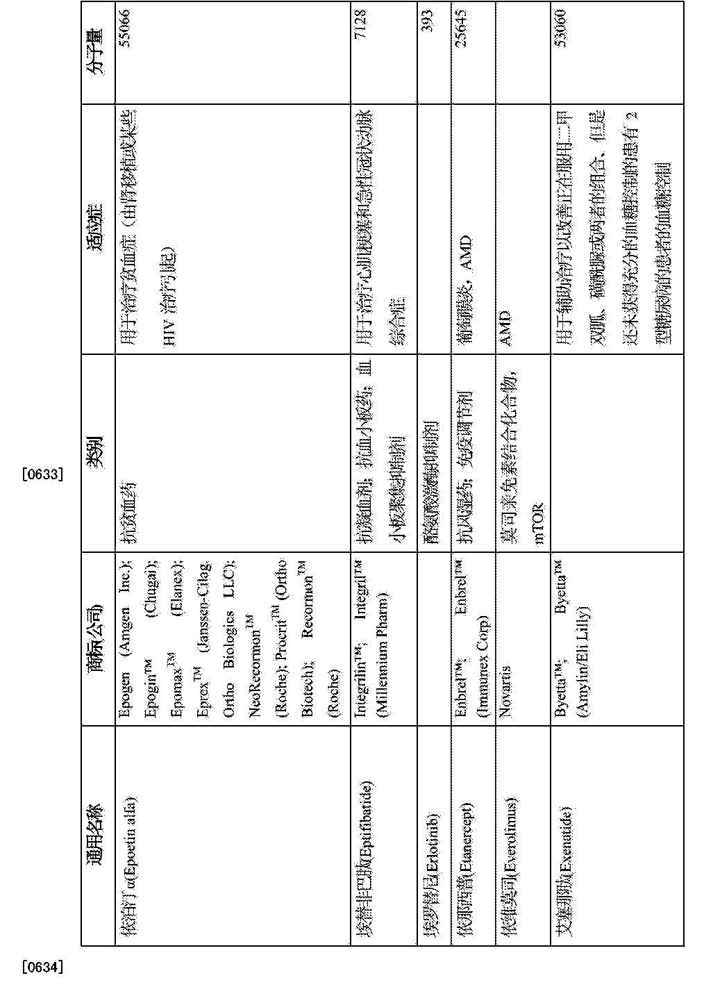 Figure CN103209733BD00761