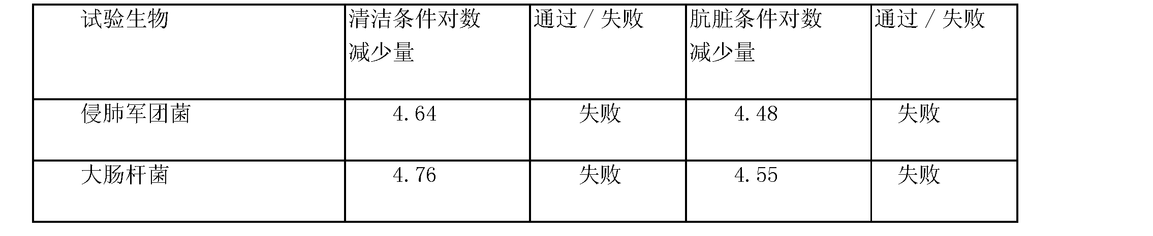 Figure CN1961666BD00261