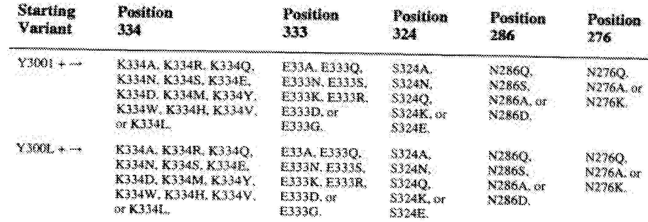 WO2006088494A9 - Identification and engineering of antibodies with