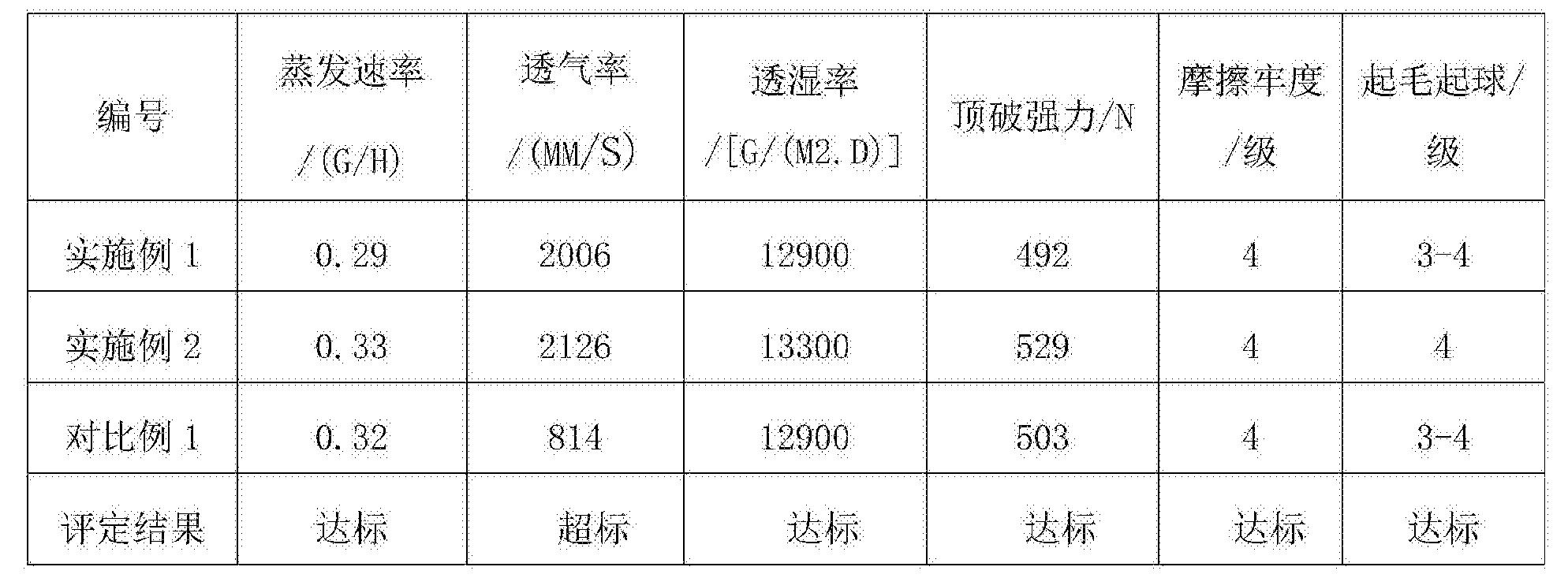 Figure CN108823715AD00071