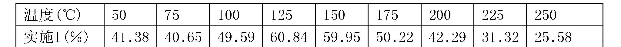 Figure CN104495837BD00082