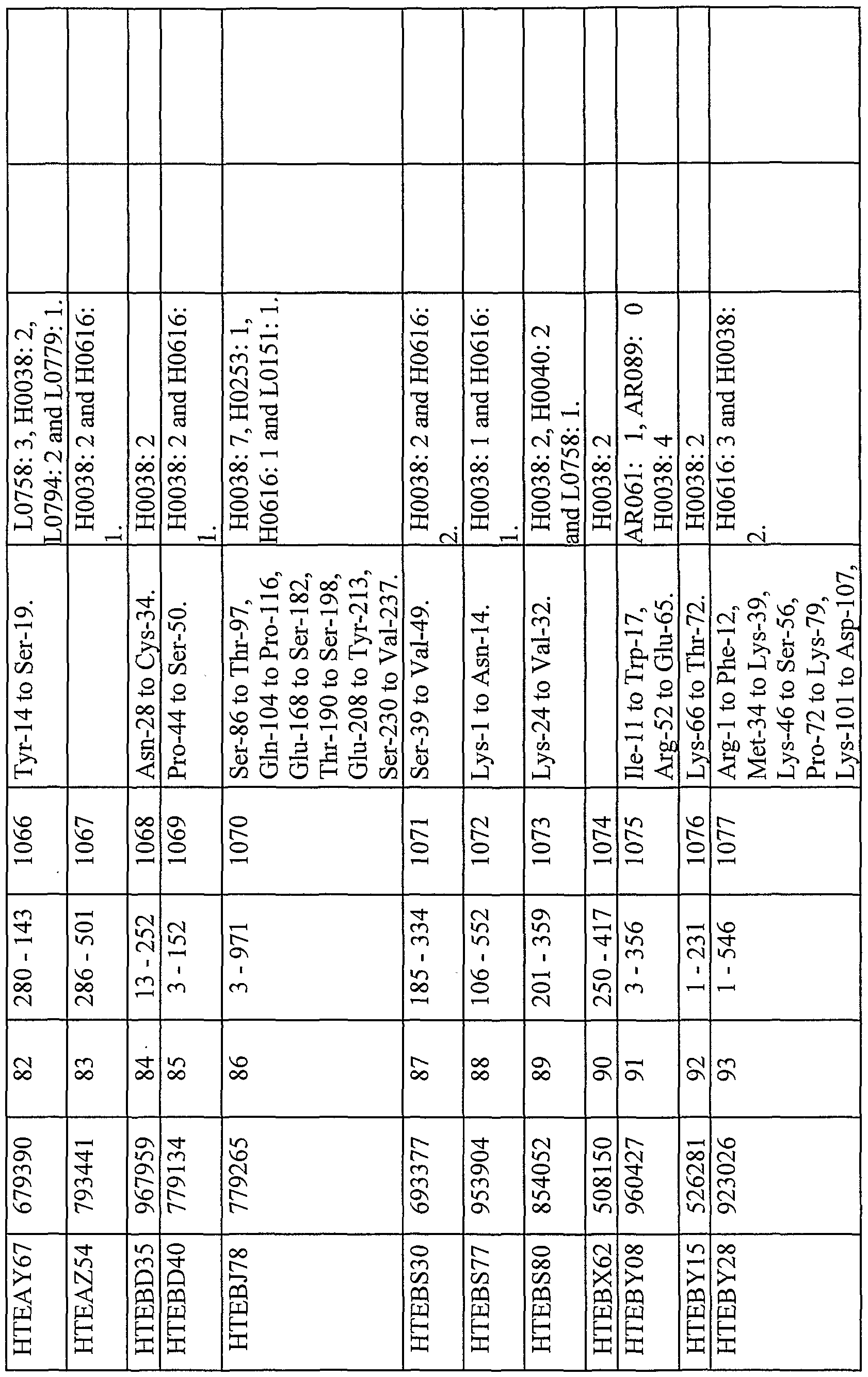 Wo2001055317a2 Nucleic Acids Proteins And Antibodies Google
