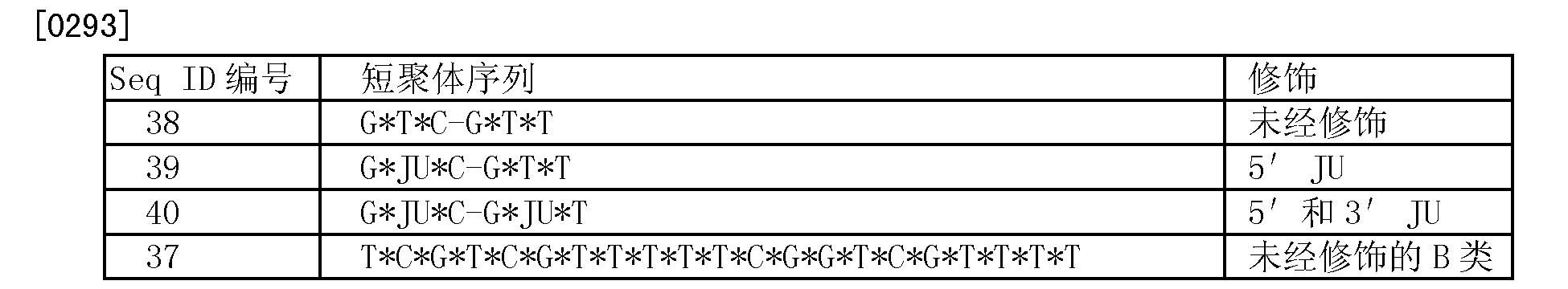 Figure CN101517082BD00461