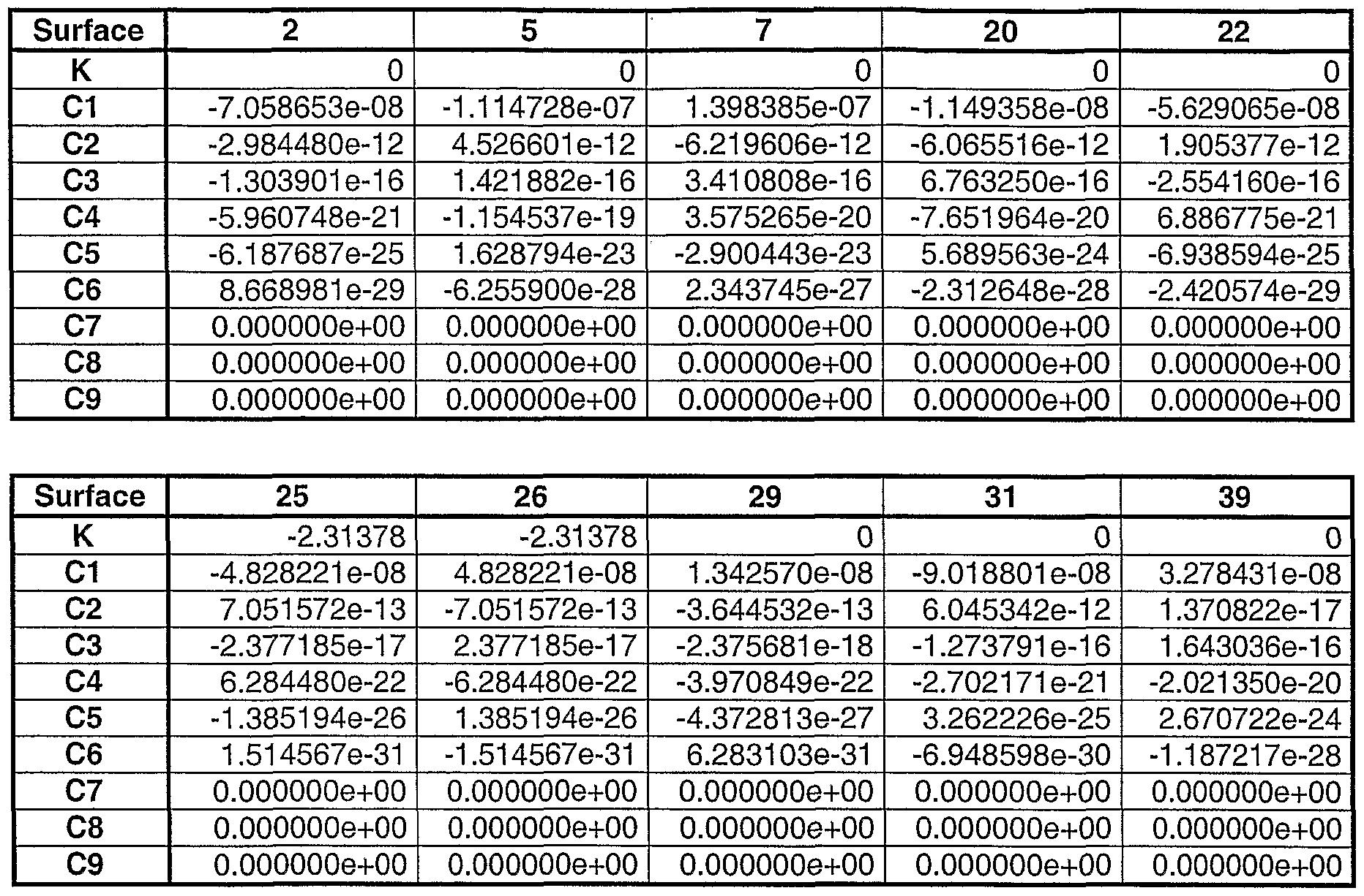 Figure imgf000104_0002