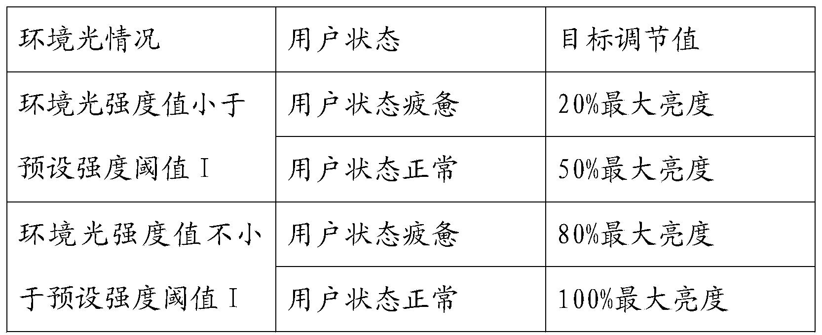 Figure PCTCN2018116795-appb-000001
