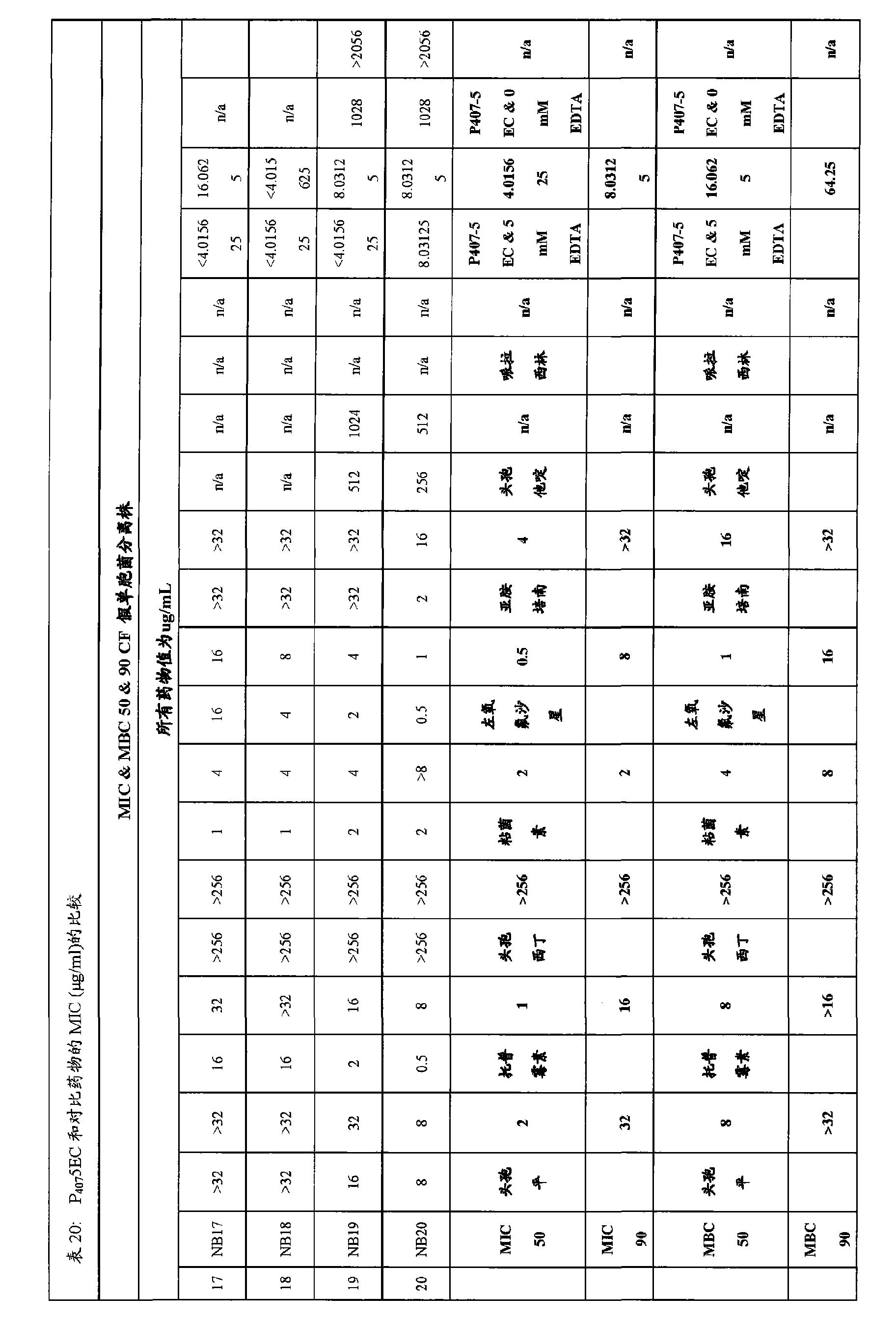 Figure CN102223876AD01281